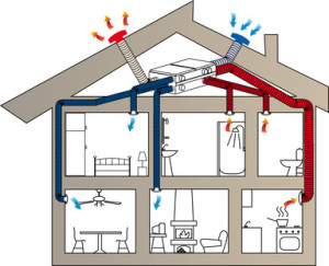 image showing hvac in a house diagram